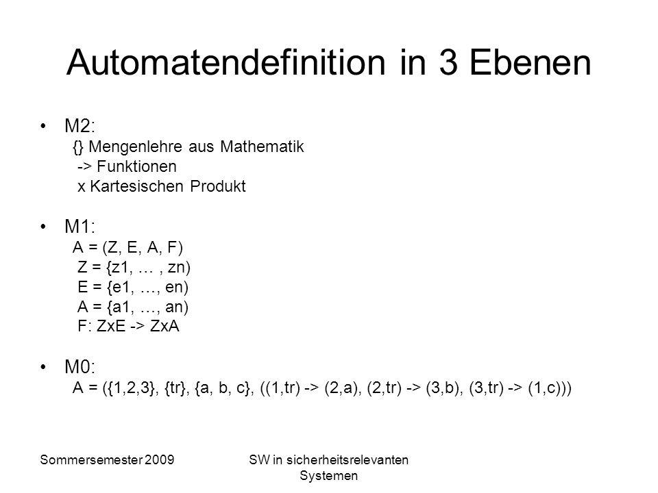Sommersemester 2009SW in sicherheitsrelevanten Systemen Wie viele Ebenen definiert MOF? 4 Ebenen sind nur ein Beispiel Grundlagen sind Klasse und Inst