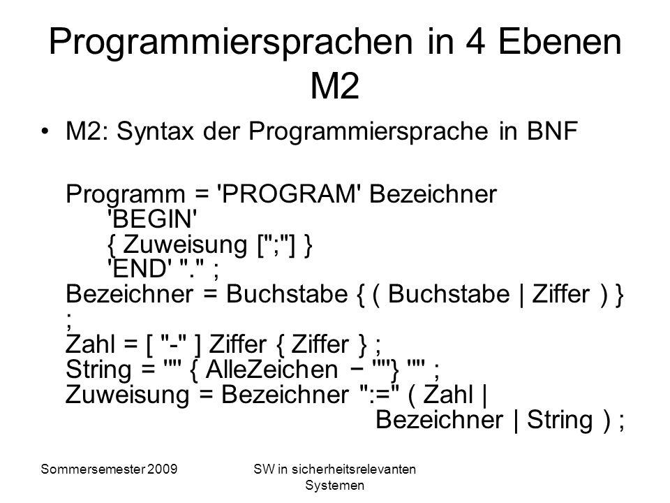 Sommersemester 2009SW in sicherheitsrelevanten Systemen Programmiersprachen in 4 Ebenen M3 M3 - Definition der BNF (Backus-Naur-Form) Definition= Ende
