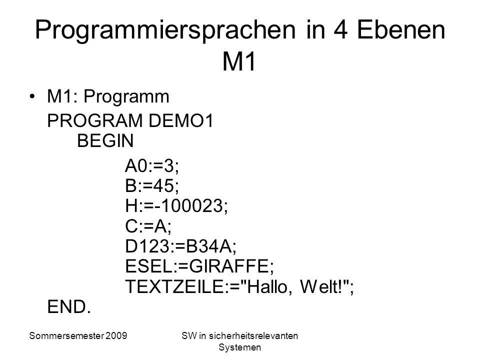 Sommersemester 2009SW in sicherheitsrelevanten Systemen Programmiersprachen in 4 Ebenen M2 M2: Syntax der Programmiersprache in BNF Programm = 'PROGRA