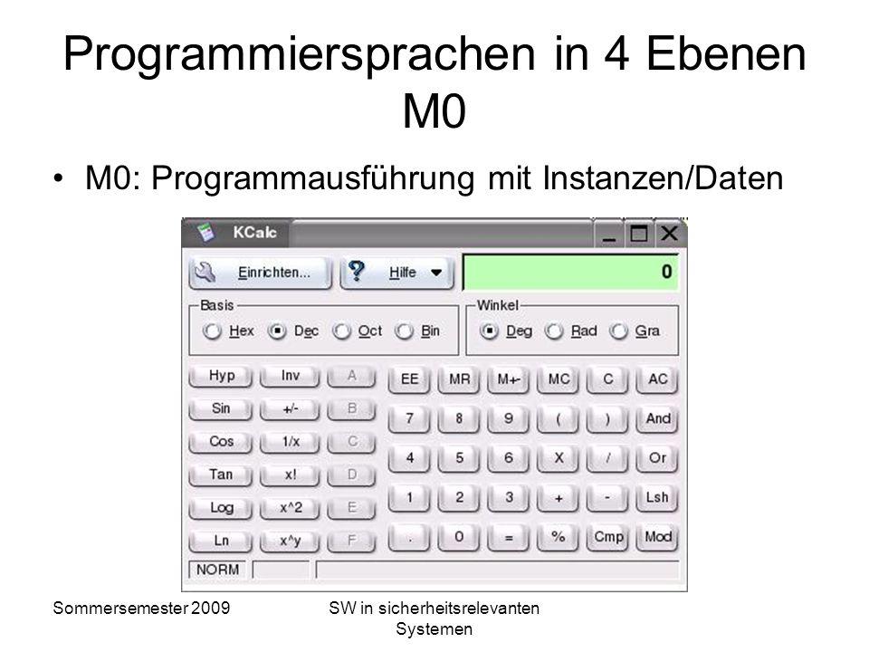 Sommersemester 2009SW in sicherheitsrelevanten Systemen Programmiersprachen in 4 Ebenen M1 M1: Programm PROGRAM DEMO1 BEGIN A0:=3; B:=45; H:=-100023;