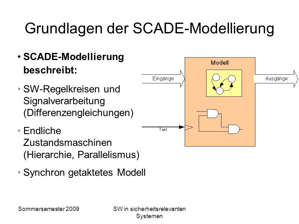Sommersemester 2009SW in sicherheitsrelevanten Systemen SCADE