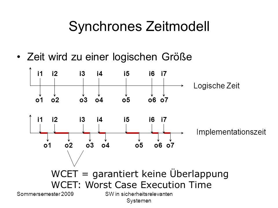 Sommersemester 2009SW in sicherheitsrelevanten Systemen Synchrone Hypothese Wenn der Raum klein genug ist, können Sängerin und Publikum die Schallgesc