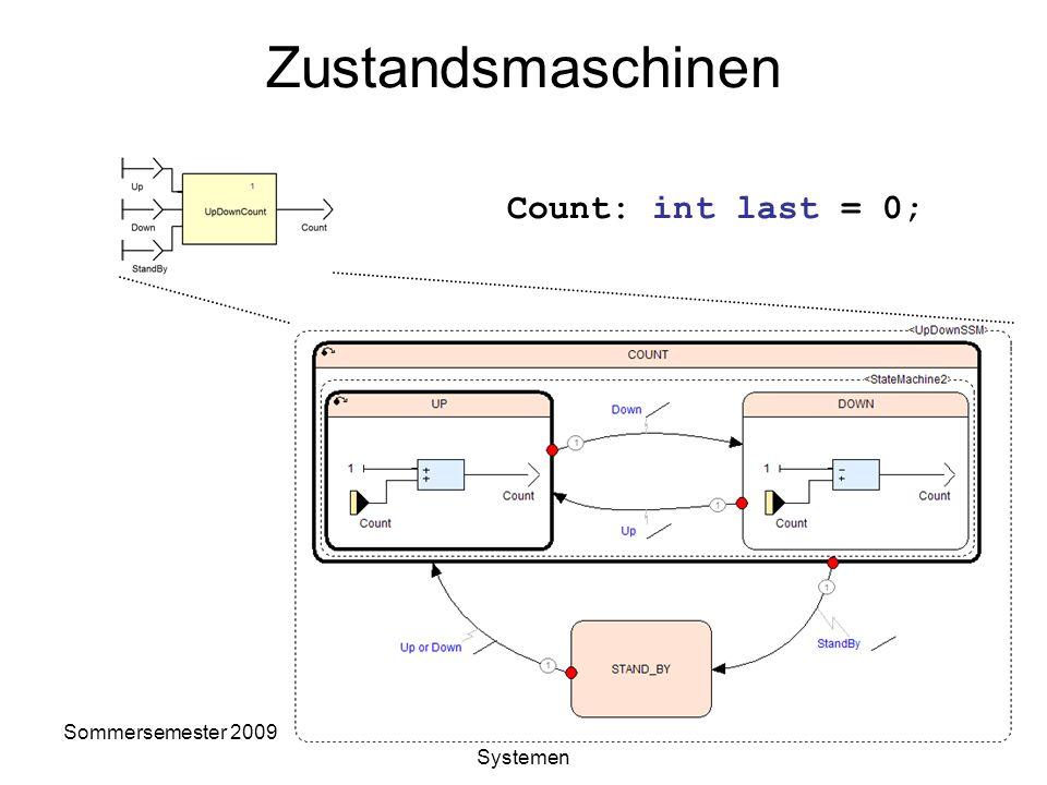 Sommersemester 2009SW in sicherheitsrelevanten Systemen Ein einfacher Zähler node Counter (Reset: bool) returns (Count: int) Count = if Reset then 0 e
