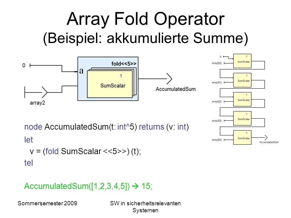 Sommersemester 2009SW in sicherheitsrelevanten Systemen Array Map Operator (Beispiel: Elementweise Summe) node SumScalar (a,b: int) returns (c: int) l