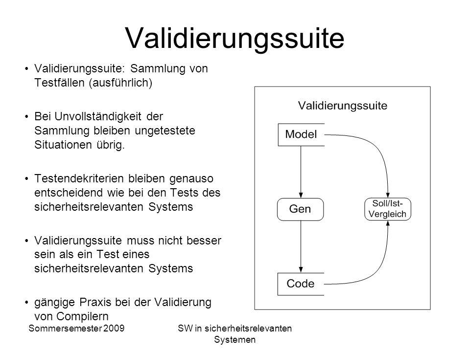Sommersemester 2009SW in sicherheitsrelevanten Systemen Qualifizierung am Beispiel v. Generatoren/Compilern Generator durch Validierungssuite Vorwärts