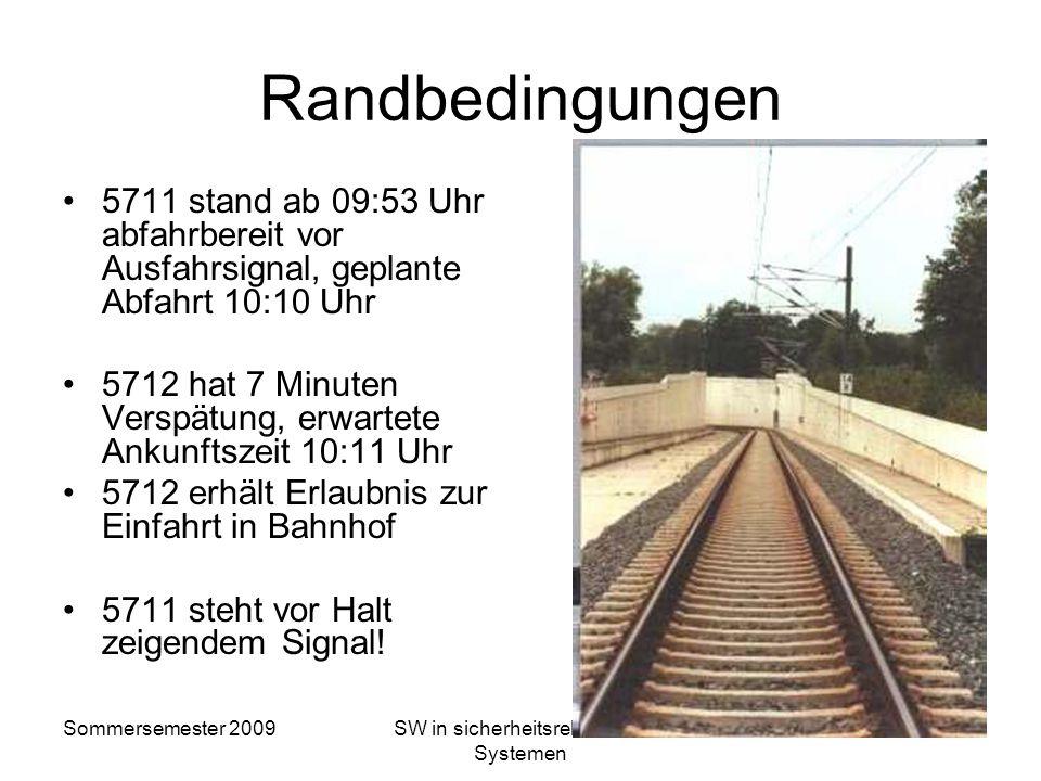 Sommersemester 2009SW in sicherheitsrelevanten Systemen Live-Demo Zugsicherung (am Beispiel der belgischen Bahn)