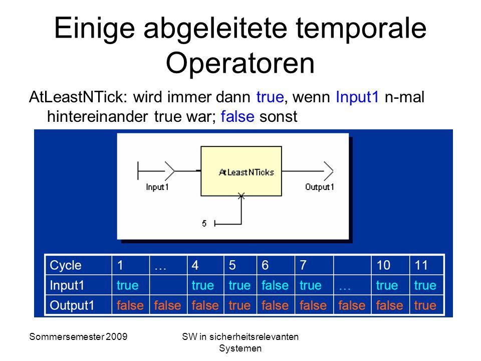 Sommersemester 2009SW in sicherheitsrelevanten Systemen Einige abgeleitete temporale Operatoren AlwaysAfterFirstCond: gleicht Input1 sobald Cond einma