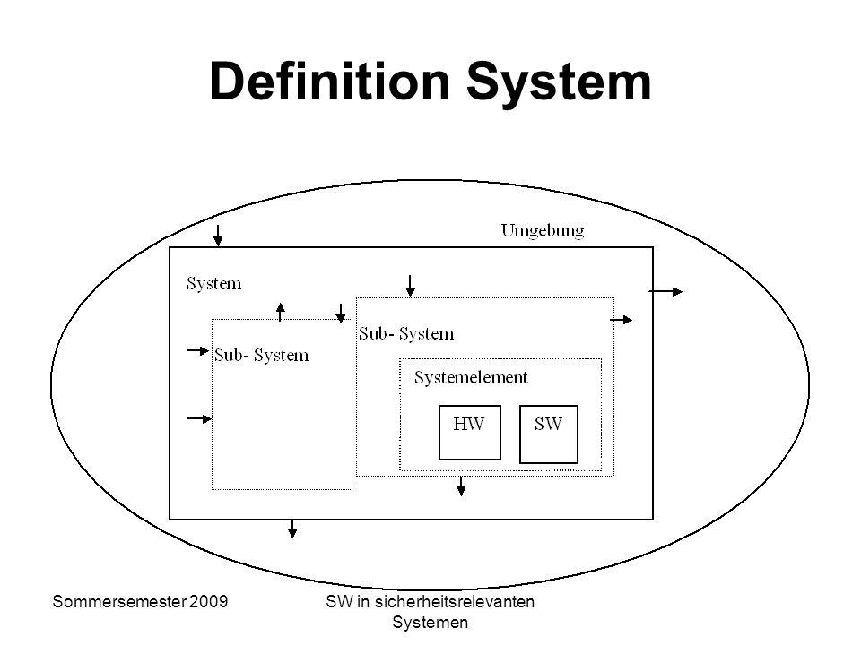 Sommersemester 2009SW in sicherheitsrelevanten Systemen Definition System Ein (Sub-)System zeichnet sich dadurch aus, dass es sich von der Umgebung ab