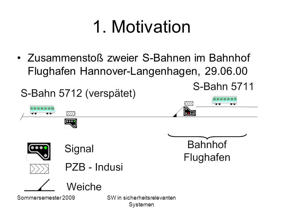 Sommersemester 2009SW in sicherheitsrelevanten Systemen Inhalt 1.Motivation 2.RAMS/Normen 3.SCADE/modellbasierte Entwicklung 4.Qualifizierung von Entw