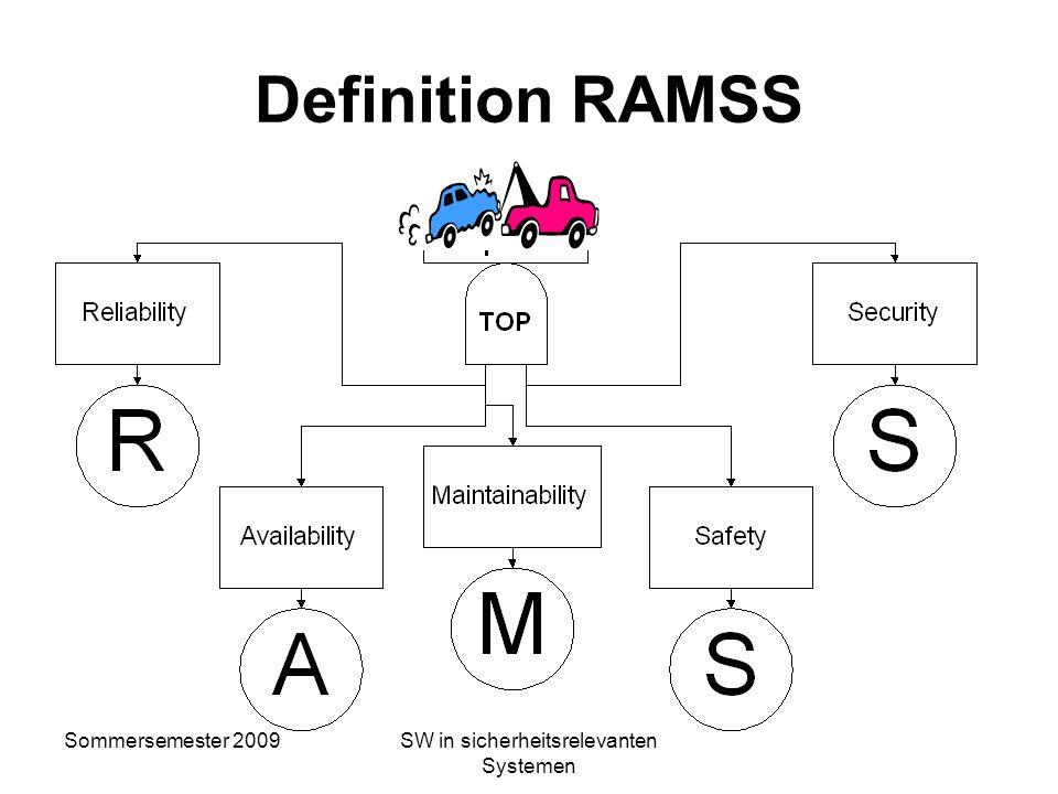Sommersemester 2009SW in sicherheitsrelevanten Systemen Lageplan Siemens AG