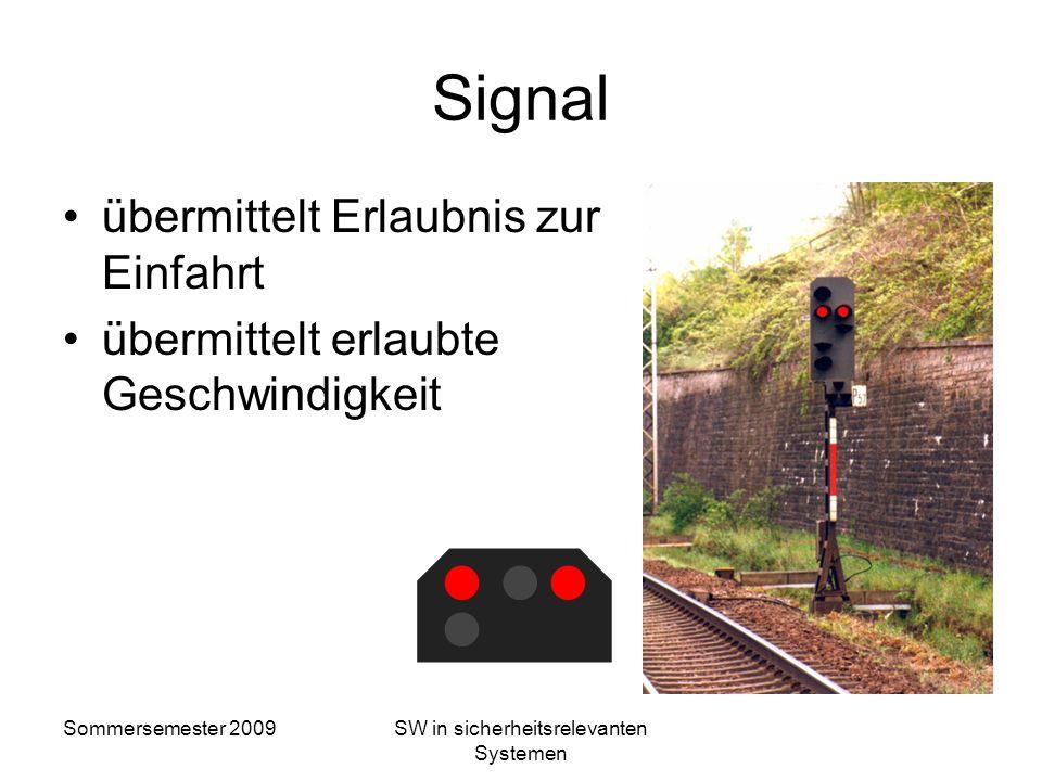 Sommersemester 2009SW in sicherheitsrelevanten Systemen 1. Motivation Zusammenstoß zweier S-Bahnen im Bahnhof Flughafen Hannover-Langenhagen, 29.06.00
