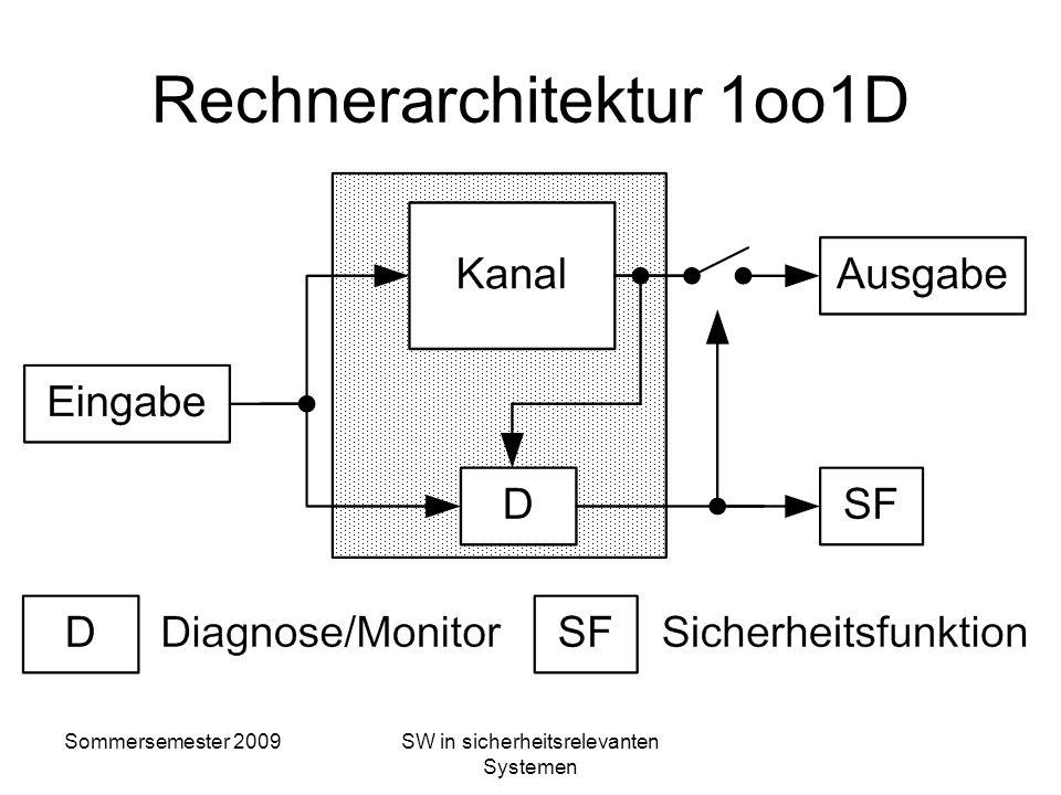 Sommersemester 2009SW in sicherheitsrelevanten Systemen Klassifikation von Fehlern 2 Hardware: zufällige und systematische Fehler Software: nur system