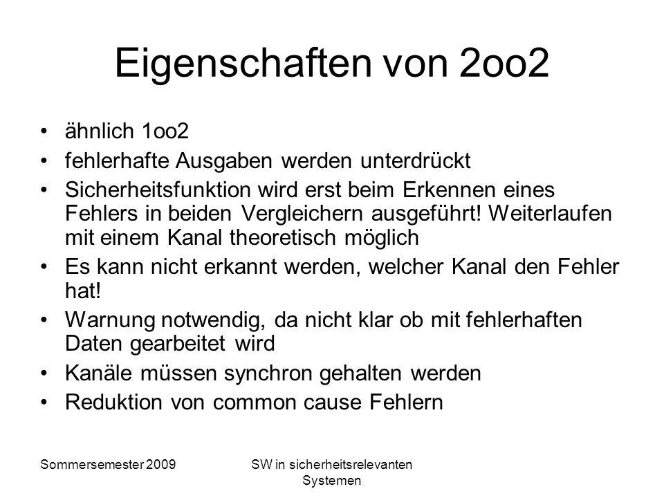 Sommersemester 2009SW in sicherheitsrelevanten Systemen Rechnerarchitektur 2oo2