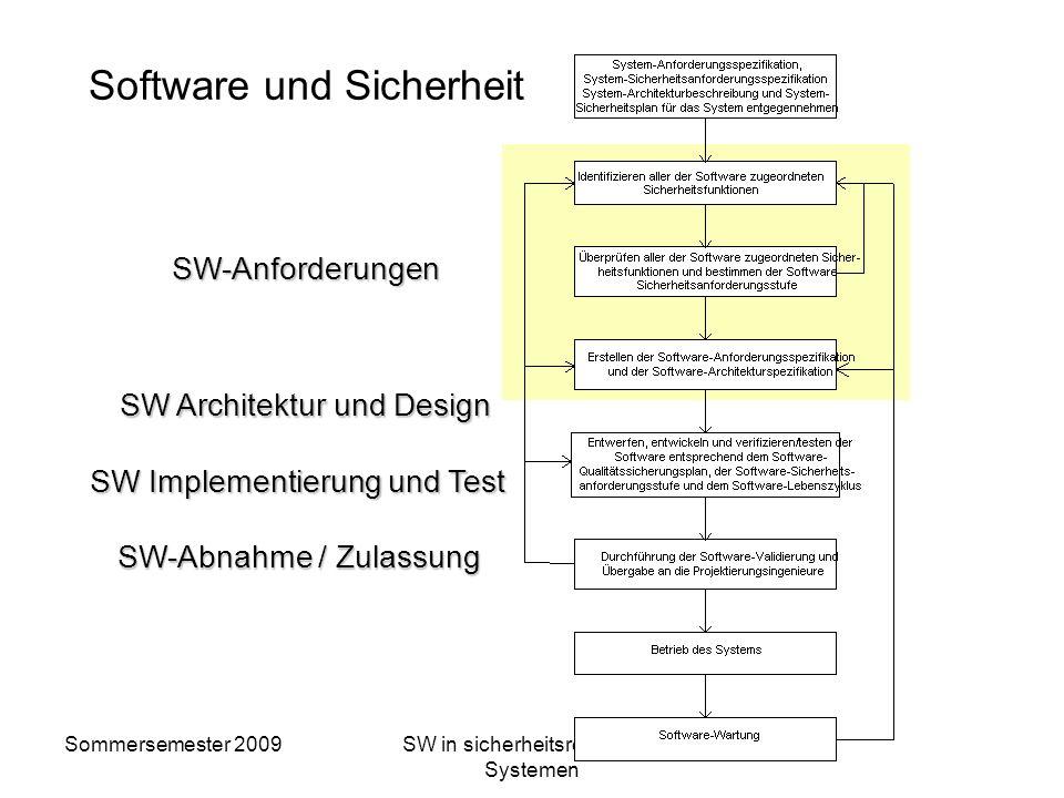 Sommersemester 2009SW in sicherheitsrelevanten Systemen Sicherheitsanforderungsstufen für Software (SSAS) q SSAS = SIL der Systemfunktionen m 5 SIL-St