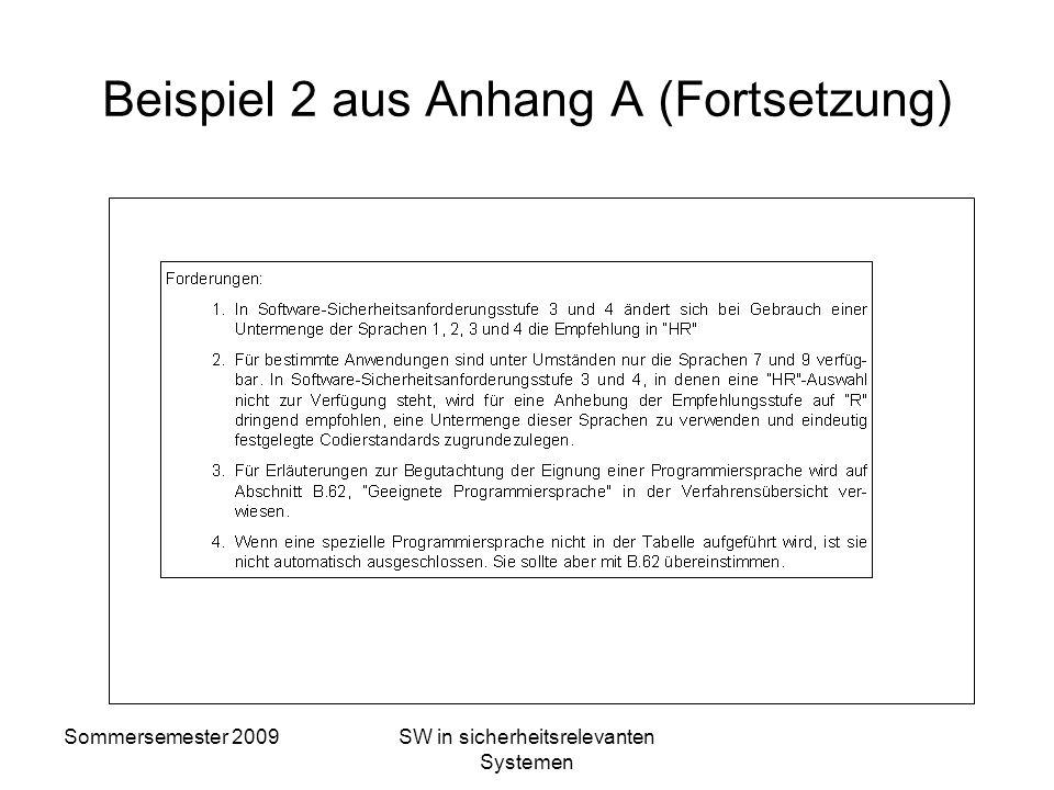 Sommersemester 2009SW in sicherheitsrelevanten Systemen Beispiel 2 aus Anhang A