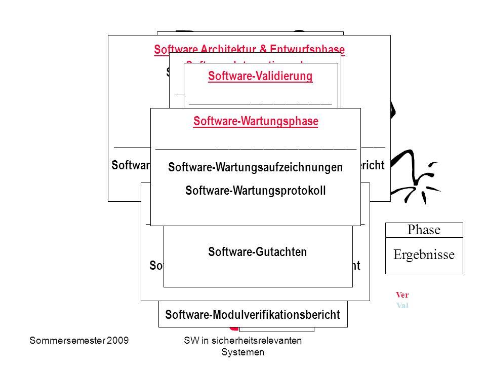 Sommersemester 2009SW in sicherheitsrelevanten Systemen Prozeß Ergebnisse Phase Ver Val