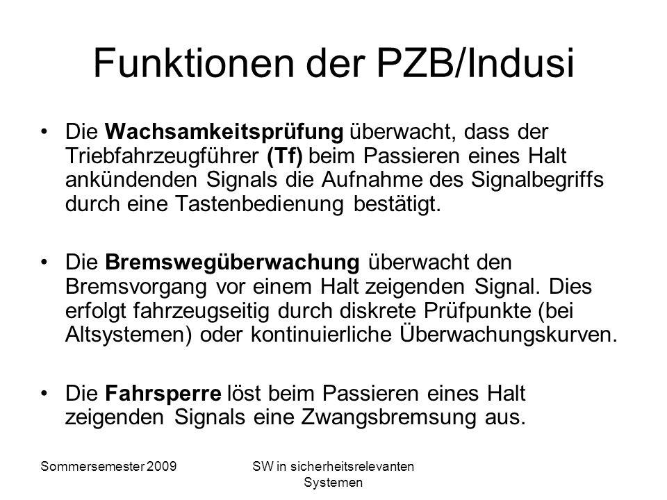 Sommersemester 2009SW in sicherheitsrelevanten Systemen PZB – Indusi Punktförmige Zugbeeinflussung - PZB (induktive Zugsicherung) Vermeidung von Gefäh