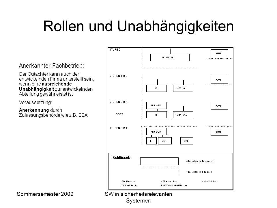 Sommersemester 2009SW in sicherheitsrelevanten Systemen Dokumente / Ergebnisse m Definitionen / Anforderungen zu den Phasen des Lebenszyklus (Textteil