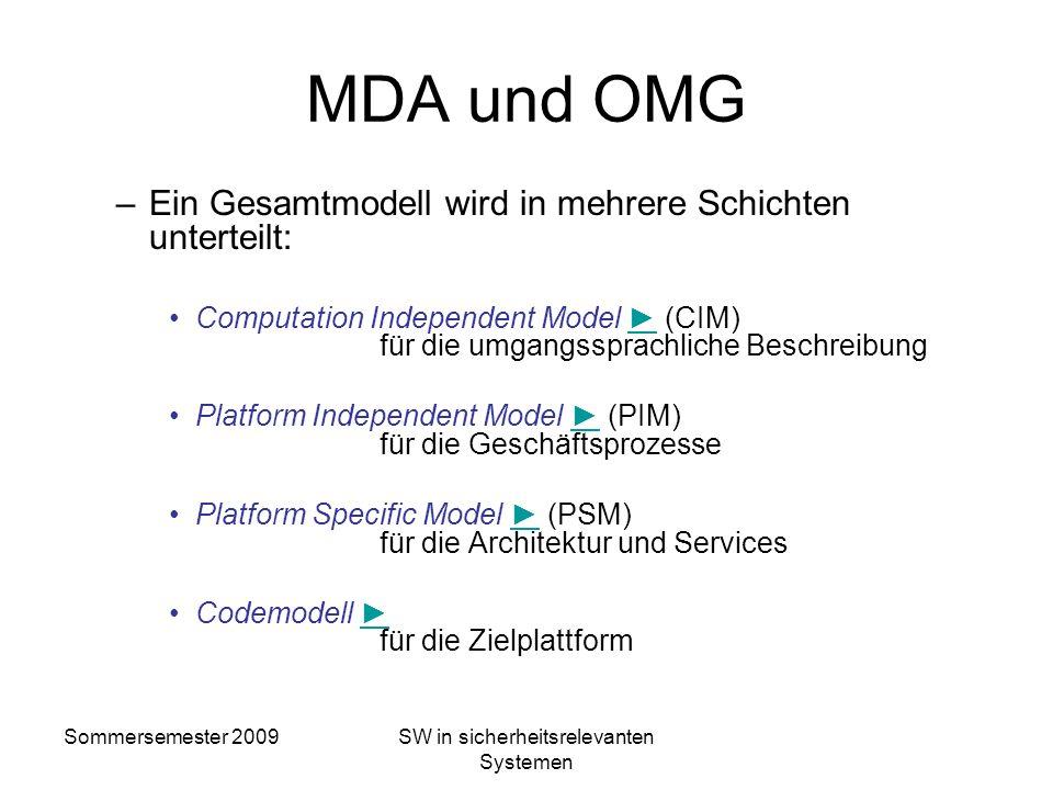 Sommersemester 2009SW in sicherheitsrelevanten Systemen Begriff MDA und Abgrenzung (2) –Die Modelltransformation erzeugt Modelle zur manuellen Weiterb
