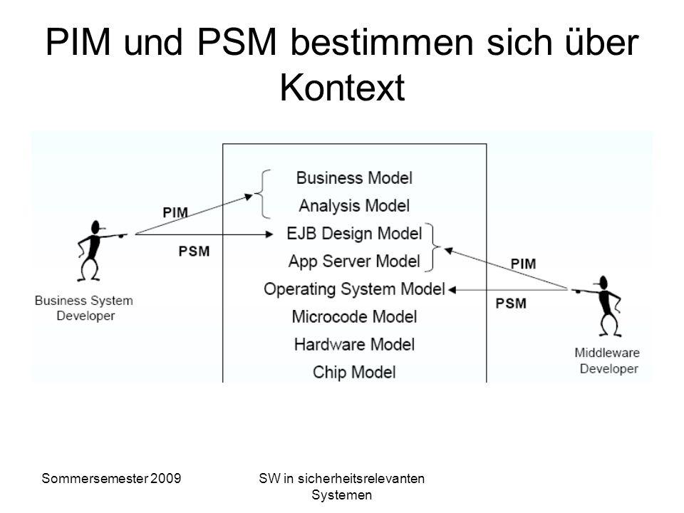 Sommersemester 2009SW in sicherheitsrelevanten Systemen Modelltransformation