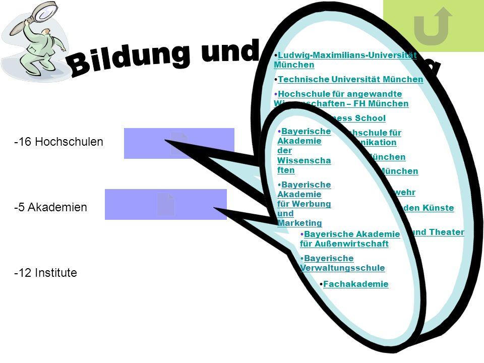 -16 Hochschulen -5 Akademien -12 Institute Ludwig-Maximilians-Universität MünchenLudwig-Maximilians-Universität München Technische Universität München
