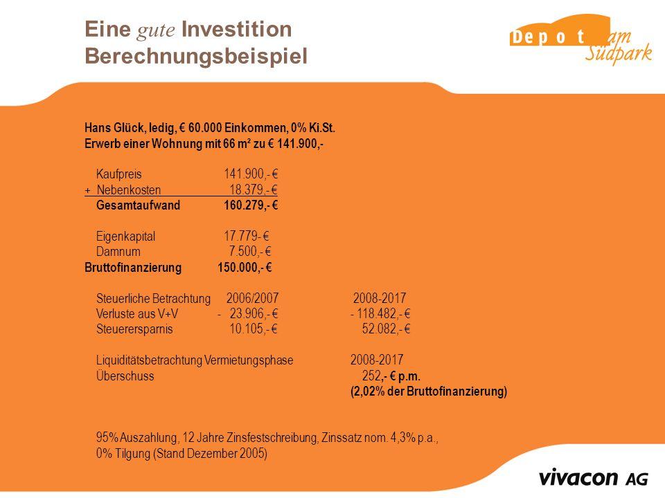 Eine gute Investition Berechnungsbeispiel Hans Glück, ledig, 60.000 Einkommen, 0% Ki.St.