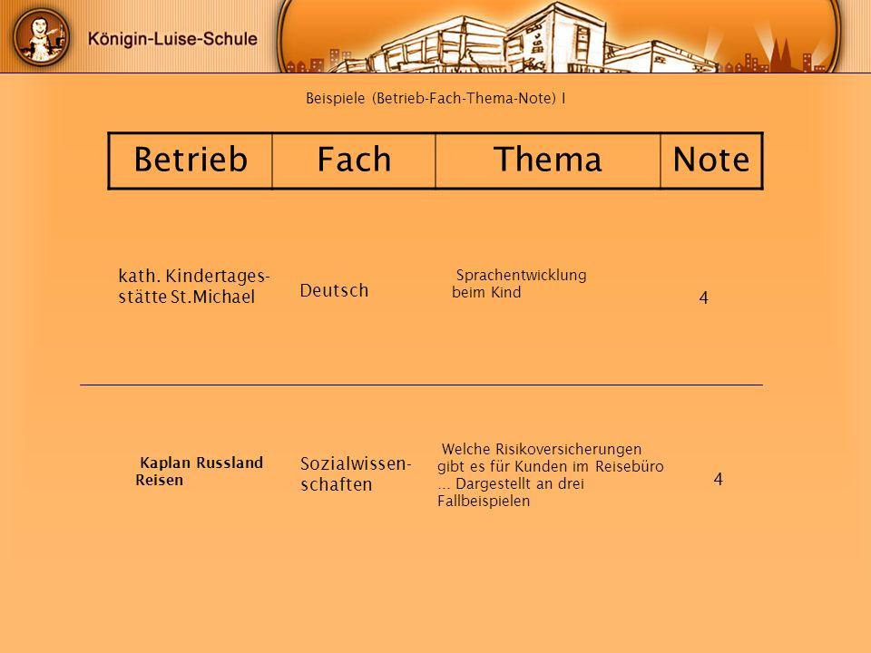 Beispiele (Betrieb-Fach-Thema-Note) I BetriebFachThemaNote kath. Kindertages- stätte St.Michael Deutsch Sprachentwicklung beim Kind 4 4 Kaplan Russlan
