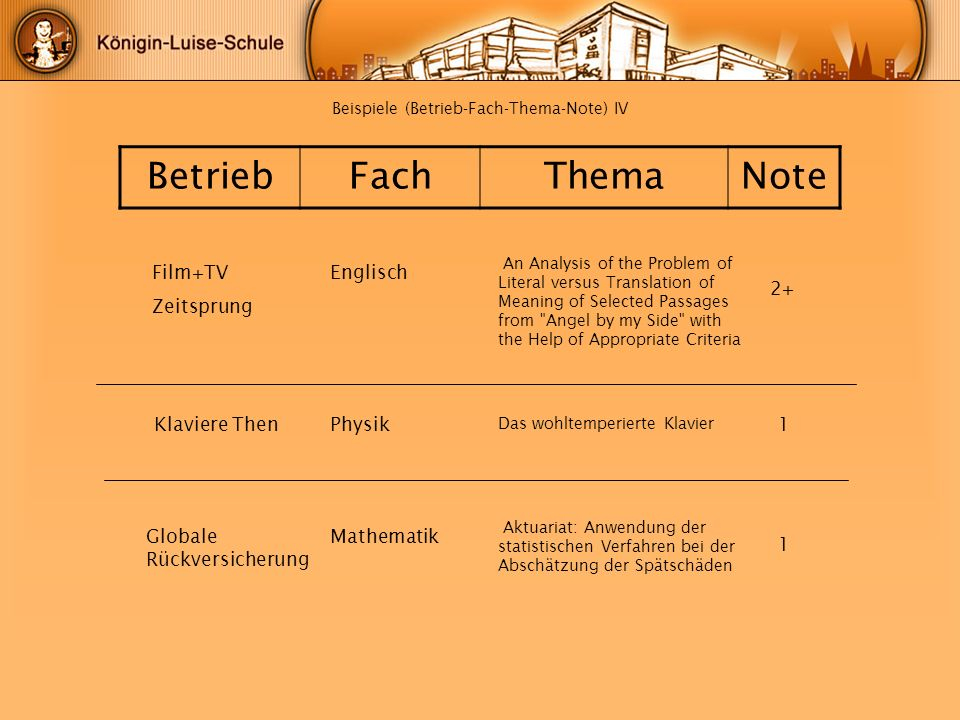 Beispiele (Betrieb-Fach-Thema-Note) IV BetriebFachThemaNote 2+ Klaviere ThenPhysik1 1 Das wohltemperierte Klavier Globale Rückversicherung Mathematik