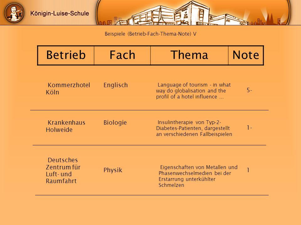 Beispiele (Betrieb-Fach-Thema-Note) V BetriebFachThemaNote 5- Krankenhaus Holweide Biologie 1- Insulintherapie von Typ-2- Diabetes-Patienten, dargeste