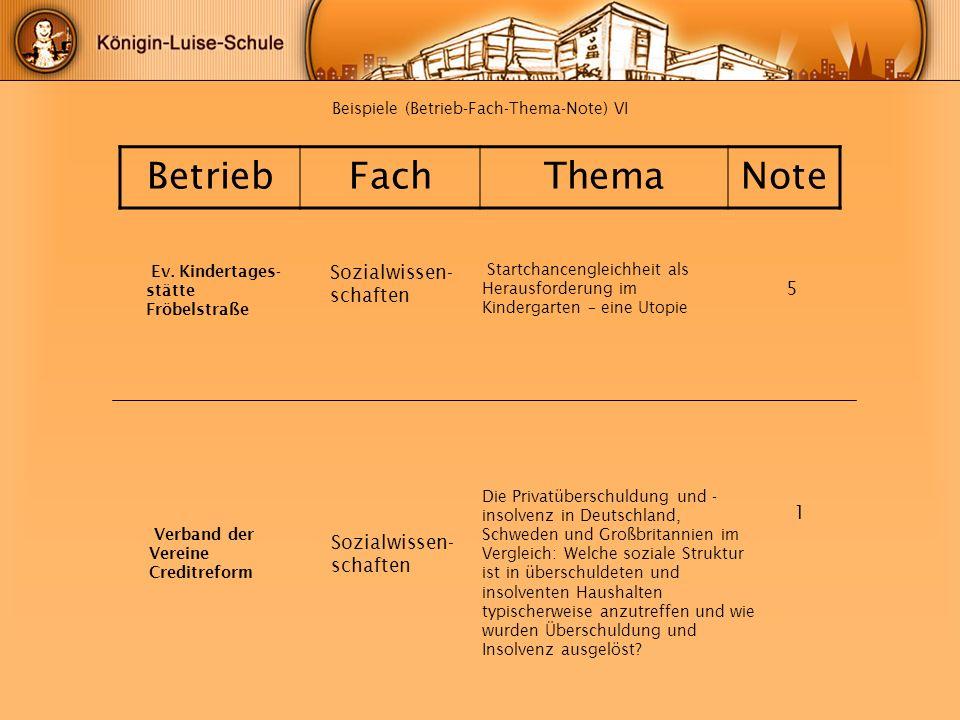 Beispiele (Betrieb-Fach-Thema-Note) VI BetriebFachThemaNote 5 1 Ev. Kindertages- stätte Fröbelstraße Sozialwissen- schaften Startchancengleichheit als
