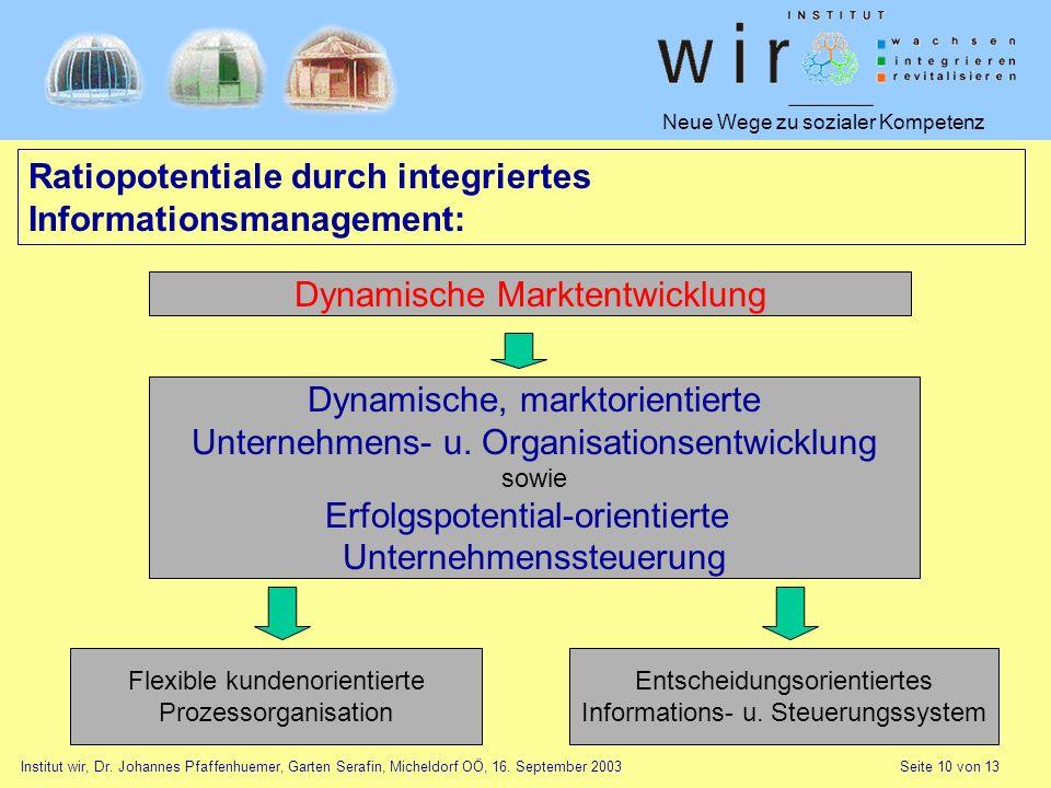 Neue Wege zu sozialer Kompetenz Institut wir, Dr. Johannes Pfaffenhuemer, Garten Serafin, Micheldorf OÖ, 16. September 2003 Seite 10 von 13 Ratiopoten