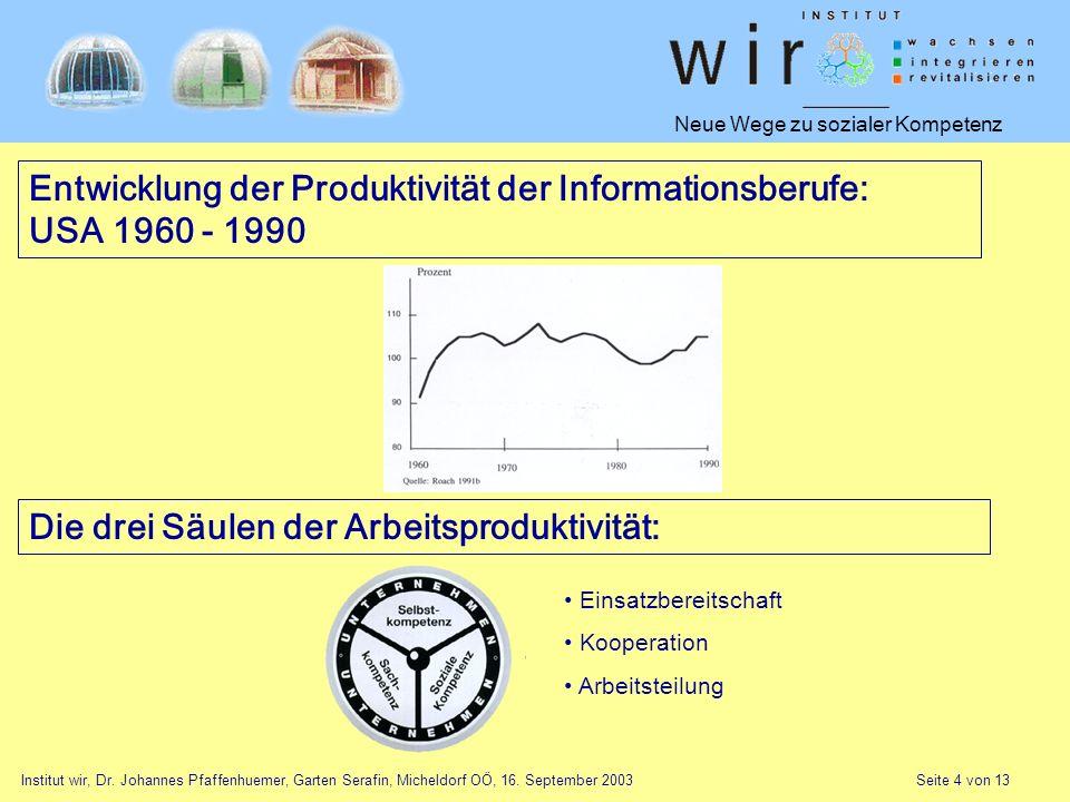 Neue Wege zu sozialer Kompetenz Institut wir, Dr. Johannes Pfaffenhuemer, Garten Serafin, Micheldorf OÖ, 16. September 2003 Seite 4 von 13 Entwicklung