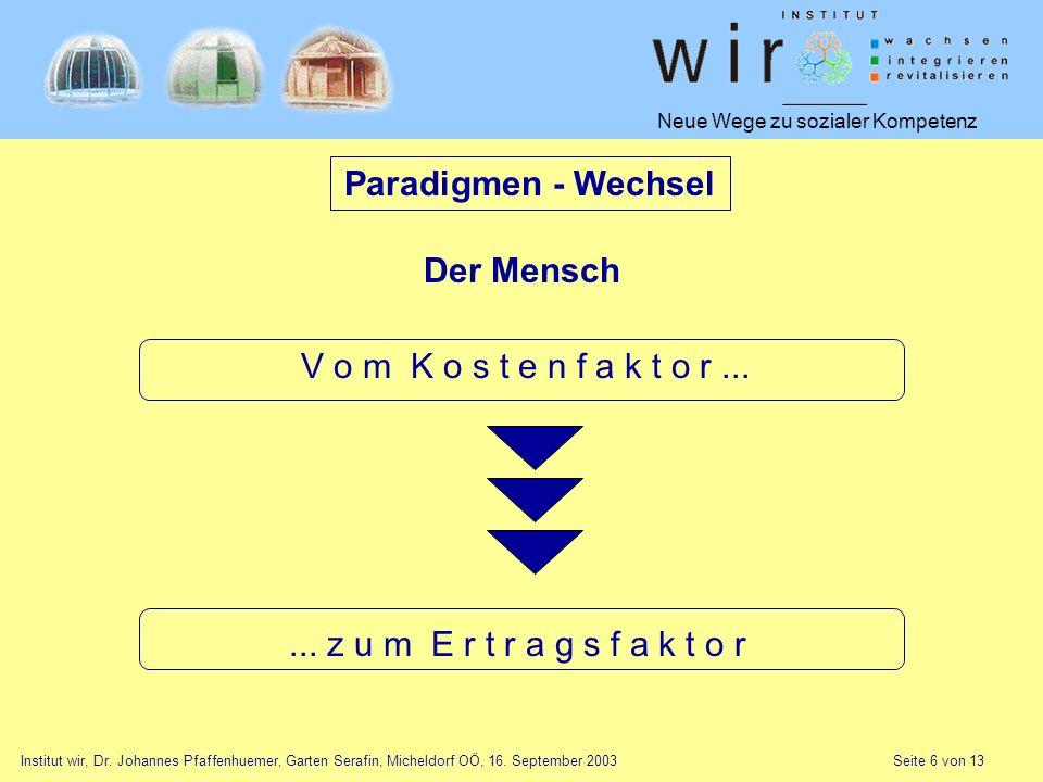 Neue Wege zu sozialer Kompetenz Institut wir, Dr. Johannes Pfaffenhuemer, Garten Serafin, Micheldorf OÖ, 16. September 2003 Seite 6 von 13 Paradigmen