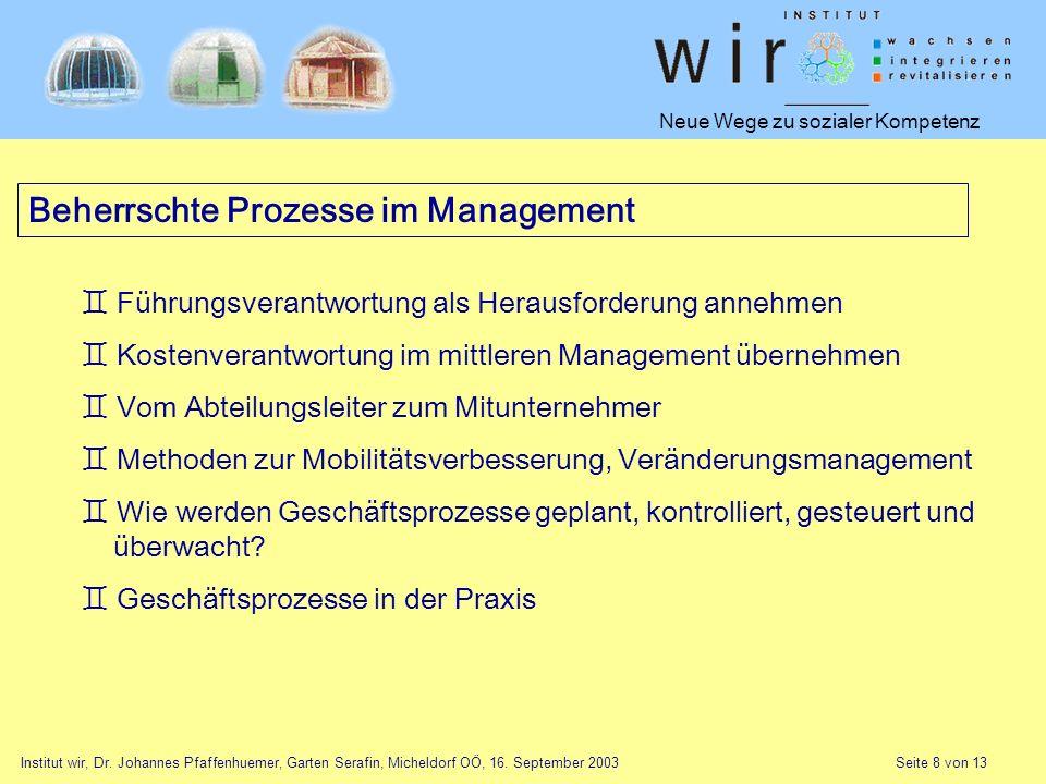 Neue Wege zu sozialer Kompetenz Institut wir, Dr. Johannes Pfaffenhuemer, Garten Serafin, Micheldorf OÖ, 16. September 2003 Seite 8 von 13 Beherrschte