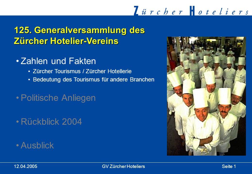 Seite 1GV Zürcher Hoteliers 12.04.2005 125.