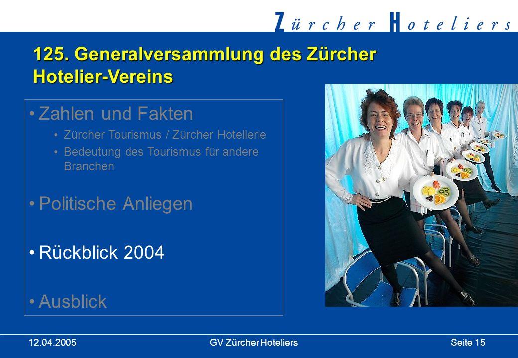 Seite 15GV Zürcher Hoteliers 12.04.2005 125.
