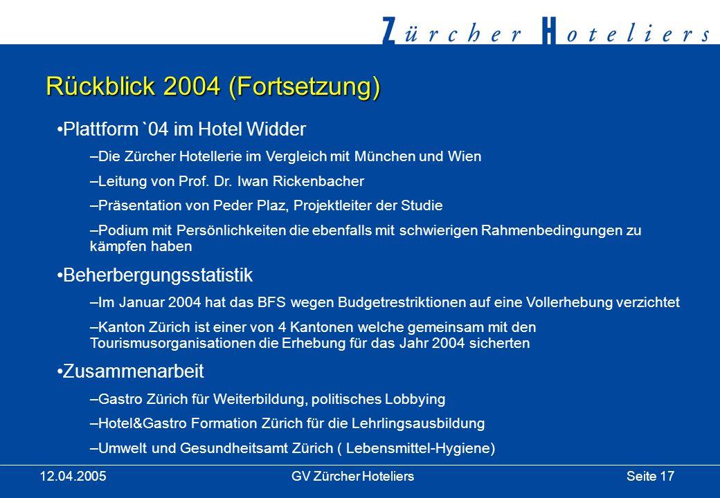 Seite 17GV Zürcher Hoteliers 12.04.2005 Rückblick 2004 (Fortsetzung) Plattform `04 im Hotel Widder –Die Zürcher Hotellerie im Vergleich mit München und Wien –Leitung von Prof.