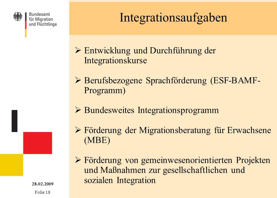 Integrationsaufgaben Entwicklung und Durchführung der Integrationskurse Berufsbezogene Sprachförderung (ESF-BAMF- Programm) Bundesweites Integrationsp