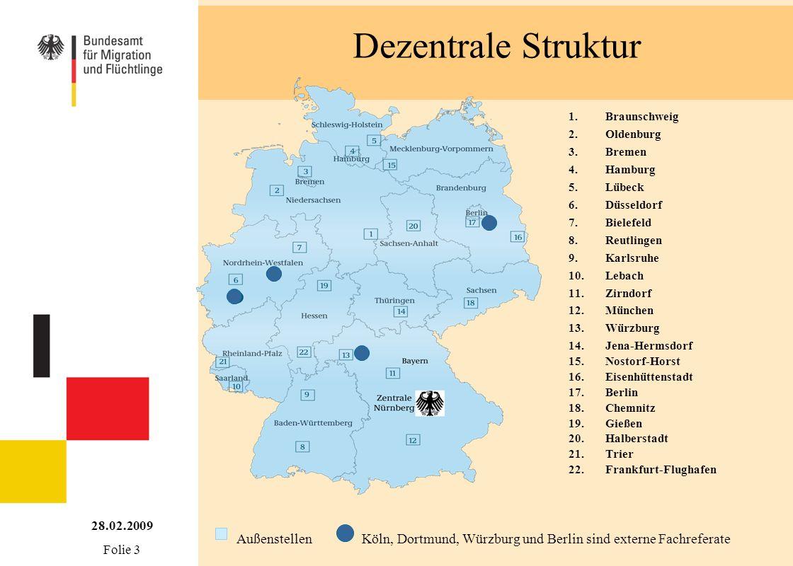 Dezentrale Struktur 1.Braunschweig 2.Oldenburg 3.Bremen 4.Hamburg 5.Lübeck 6.Düsseldorf 7.Bielefeld 8.Reutlingen 9.Karlsruhe 10.Lebach 11.Zirndorf 12.