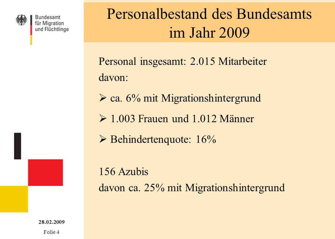 Personalbestand des Bundesamts im Jahr 2009 Personal insgesamt: 2.015 Mitarbeiter davon: ca. 6% mit Migrationshintergrund 1.003 Frauen und 1.012 Männe
