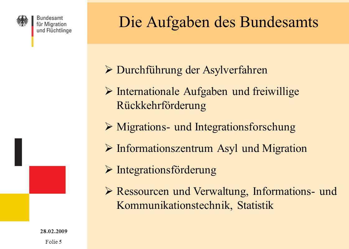 Die Aufgaben des Bundesamts Durchführung der Asylverfahren Internationale Aufgaben und freiwillige Rückkehrförderung Migrations- und Integrationsforsc