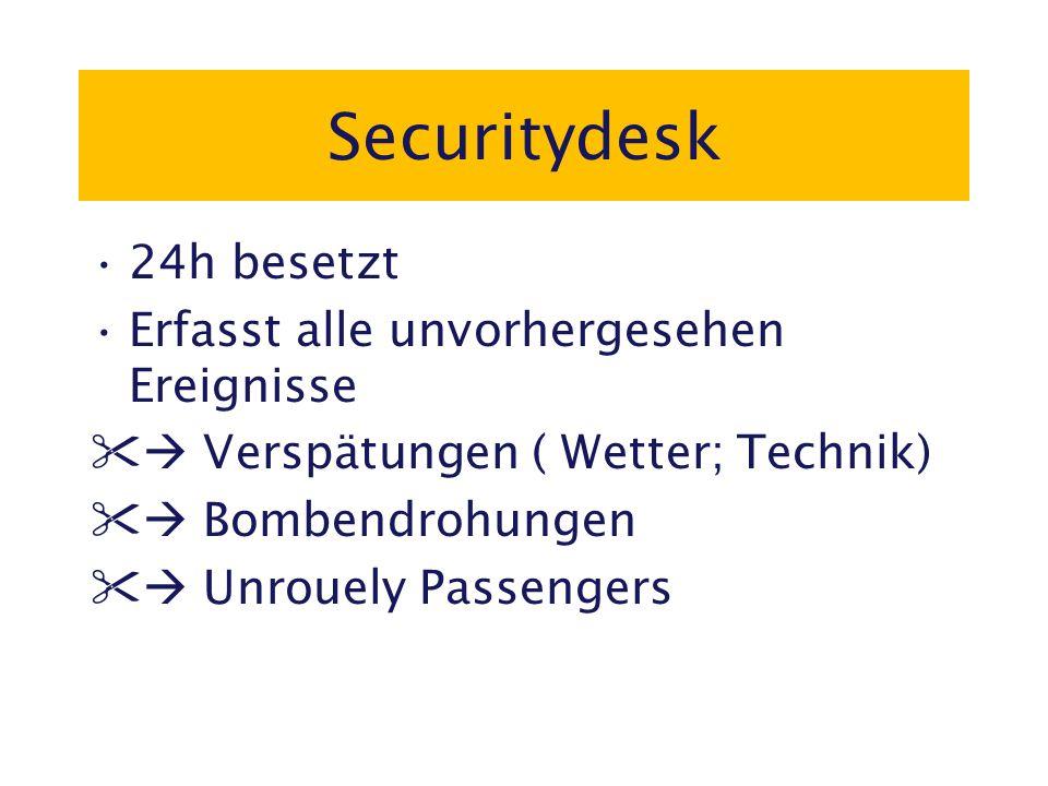 Securitydesk 24h besetzt Erfasst alle unvorhergesehen Ereignisse Verspätungen ( Wetter; Technik) Bombendrohungen Unrouely Passengers