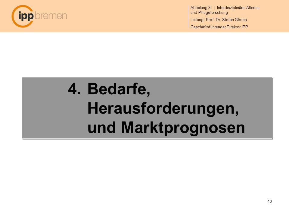 Abteilung 3: | Interdisziplinäre Alterns- und Pflegeforschung Leitung: Prof. Dr. Stefan Görres Geschäftsführender Direktor IPP 10 4.Bedarfe, Herausfor