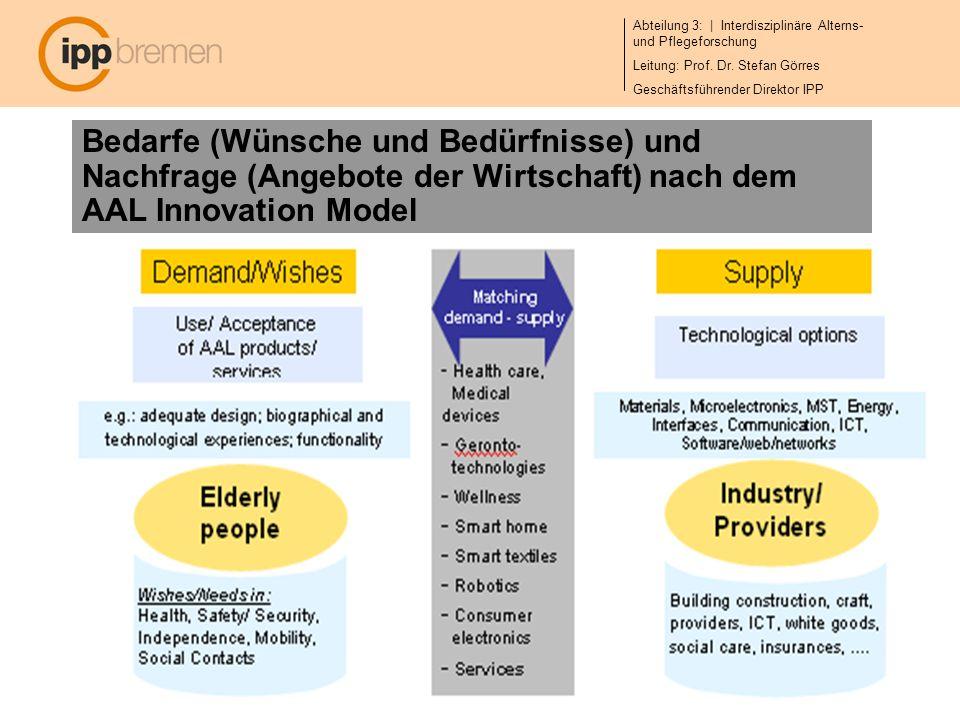 Abteilung 3: | Interdisziplinäre Alterns- und Pflegeforschung Leitung: Prof. Dr. Stefan Görres Geschäftsführender Direktor IPP 11 Bedarfe (Wünsche und