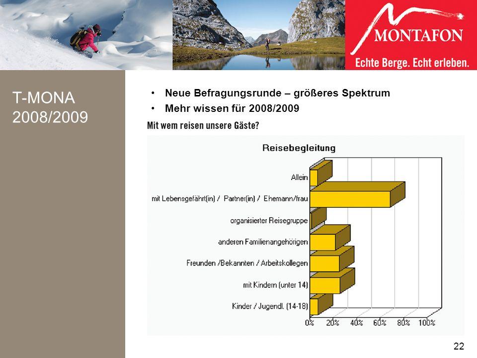 T-MONA 2008/2009 Neue Befragungsrunde – größeres Spektrum Mehr wissen für 2008/2009 22