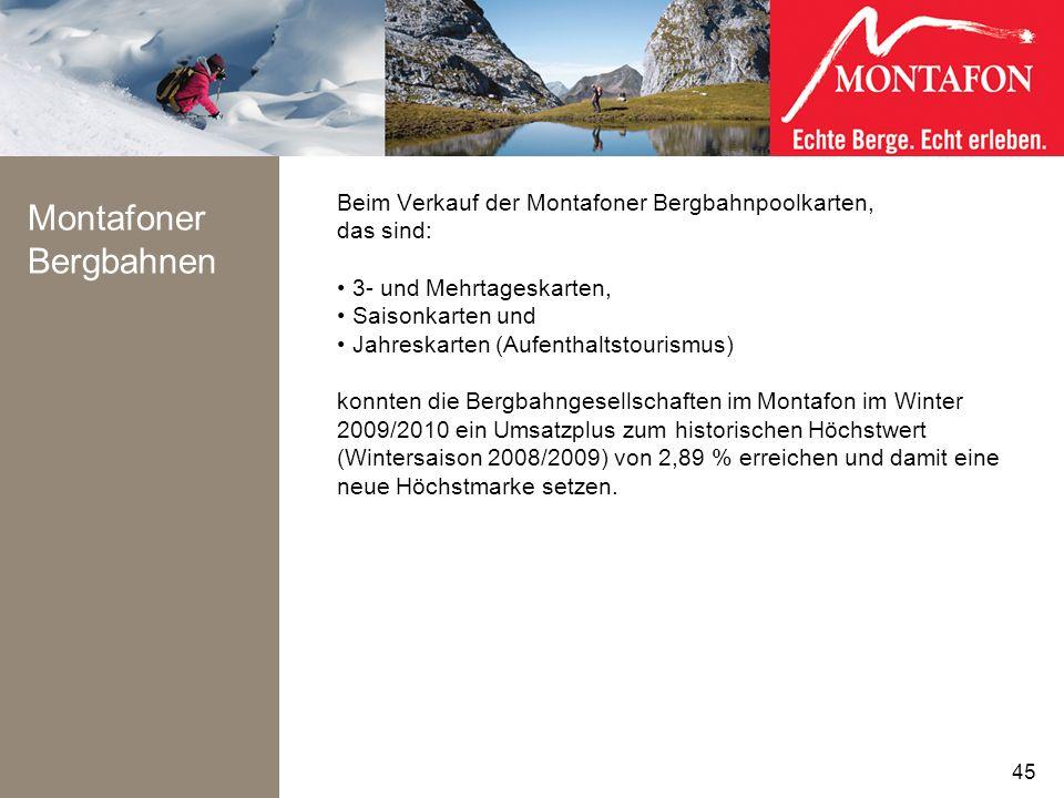Montafoner Bergbahnen Beim Verkauf der Montafoner Bergbahnpoolkarten, das sind: 3- und Mehrtageskarten, Saisonkarten und Jahreskarten (Aufenthaltstour