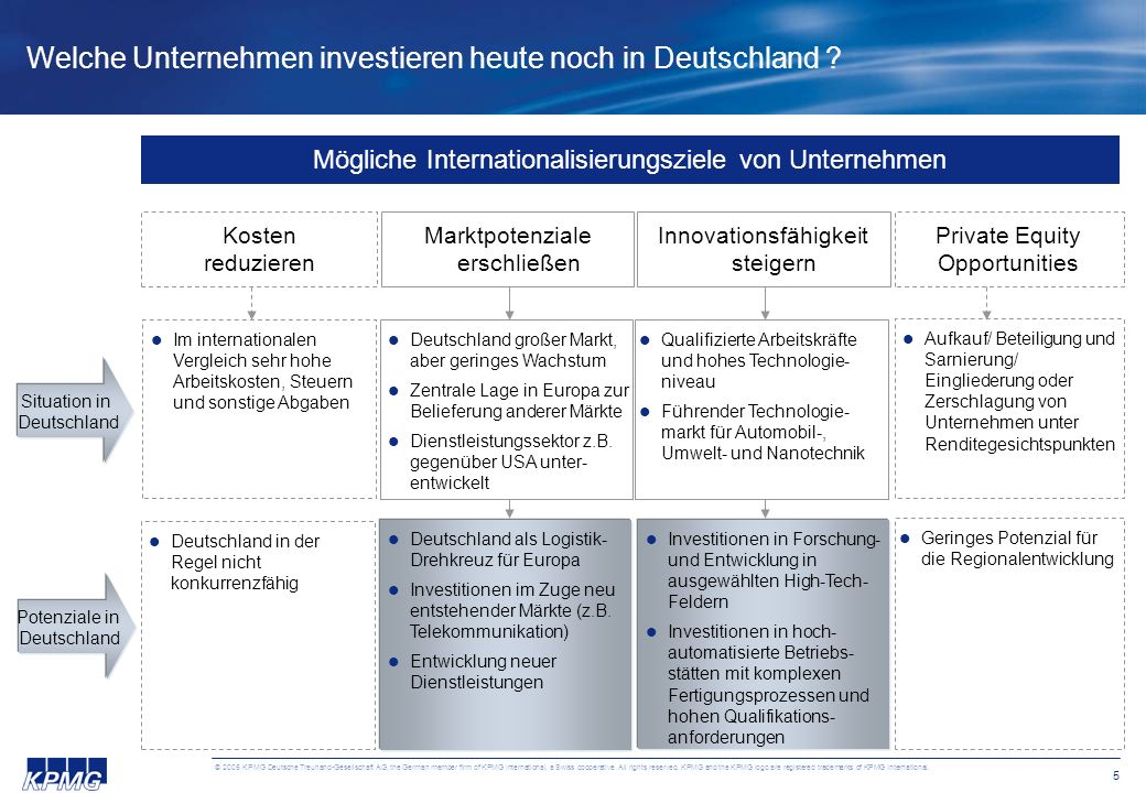 6 © 2005 KPMG Deutsche Treuhand-Gesellschaft AG, the German member firm of KPMG International, a Swiss cooperative.