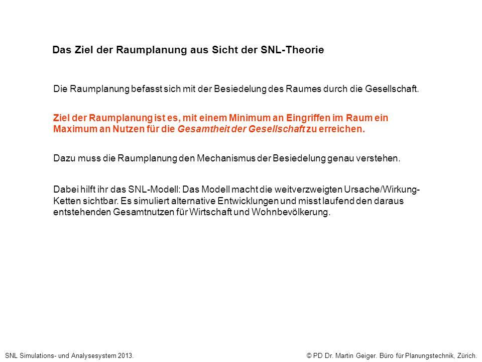 Der Mechanismus der Besiedelung SNL Simulations- und Analysesystem 2013.© PD Dr.