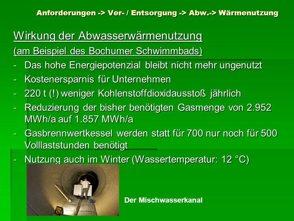 Anforderungen -> Ver- / Entsorgung -> Abw.-> Wärmenutzung Wirkung der Abwasserwärmenutzung (am Beispiel des Bochumer Schwimmbads) -Das hohe Energiepot