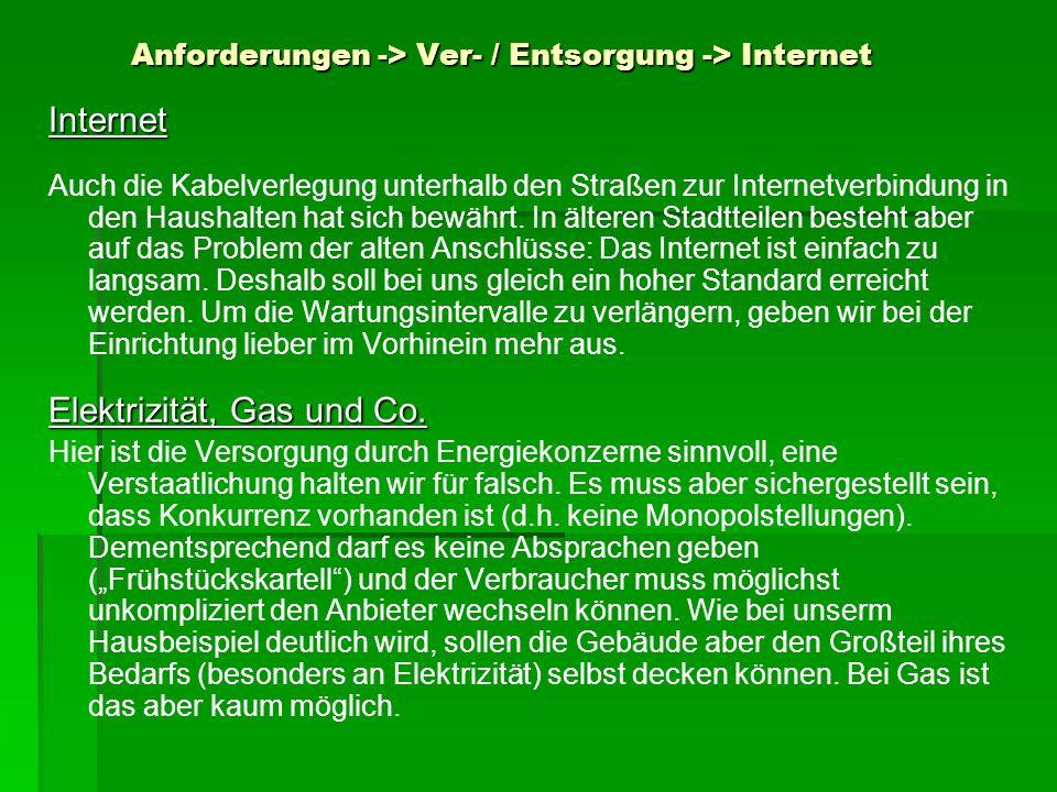 Anforderungen -> Ver- / Entsorgung -> Internet Internet Auch die Kabelverlegung unterhalb den Straßen zur Internetverbindung in den Haushalten hat sic